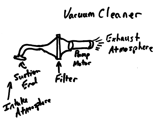 Illustration of a hand held vacuum.