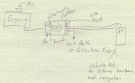 Over view and flow diagram of the Electrostatic exhaust system by Jarvis Labs