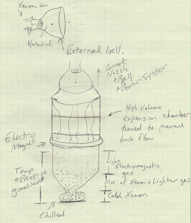 Plume capture overview diagram.  Put this on your rocket.