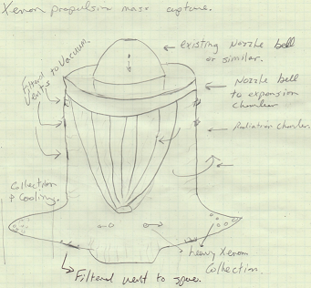 illustration of a Xenon plume capture chamber
